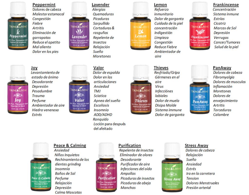 Aceites esenciales cincuentayque for Aceites esenciales usos